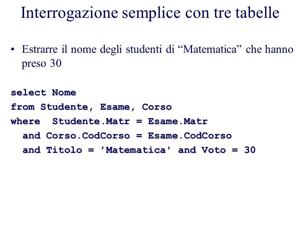 Estrarre il nome degli studenti di Matematica che hanno preso 30 select Nome from Studente, Esame, Corso where Studente.Matr = Esame.Matr and Corso.CodCorso = Esame.CodCorso and Corso.CodCorso = Esame.CodCorso and Titolo = Matematica and Voto = 30 and Titolo = Matematica and Voto = 30 Interrogazione semplice con tre tabelle