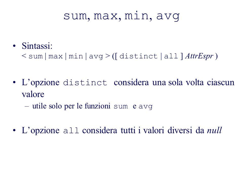 sum, max, min, avg Sintassi: ([ distinct | all ] AttrEspr ) Lopzione distinct considera una sola volta ciascun valore –utile solo per le funzioni sum e avg Lopzione all considera tutti i valori diversi da null