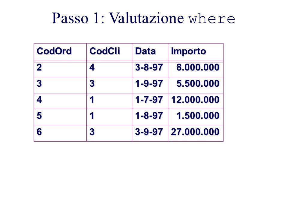 Passo 1: Valutazione whereCodOrd23456CodCli43113Data3-8-971-9-971-7-971-8-973-9-97Importo 8.000.000 8.000.000 5.500.000 5.500.00012.000.000 1.500.000 1.500.00027.000.000