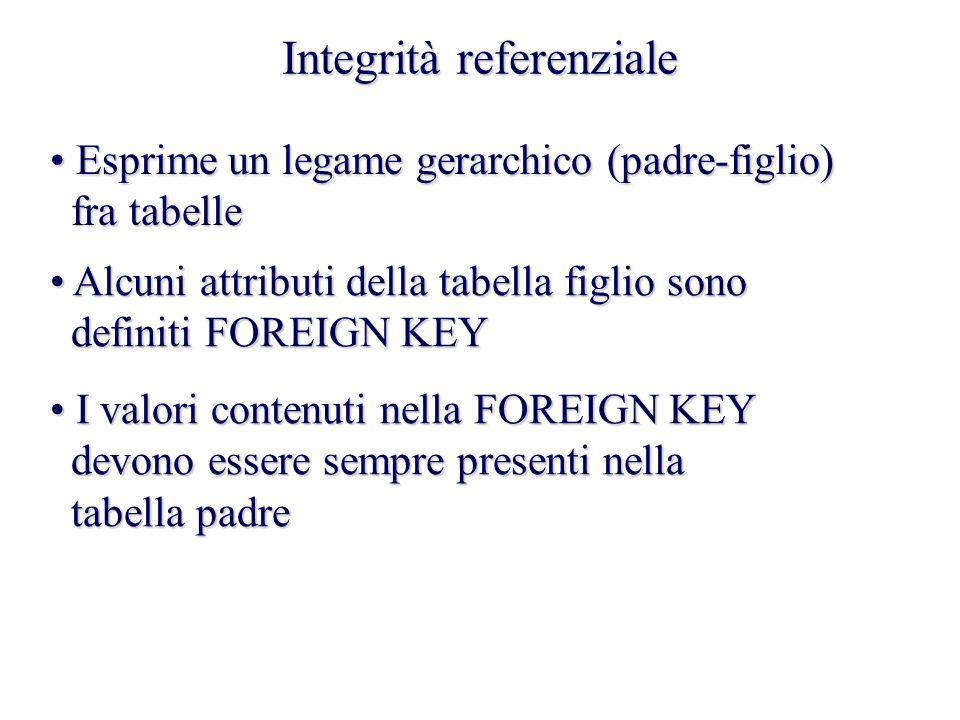 Integrità referenziale Esprime un legame gerarchico (padre-figlio) Esprime un legame gerarchico (padre-figlio) fra tabelle fra tabelle Alcuni attributi della tabella figlio sono Alcuni attributi della tabella figlio sono definiti FOREIGN KEY definiti FOREIGN KEY I valori contenuti nella FOREIGN KEY I valori contenuti nella FOREIGN KEY devono essere sempre presenti nella devono essere sempre presenti nella tabella padre tabella padre