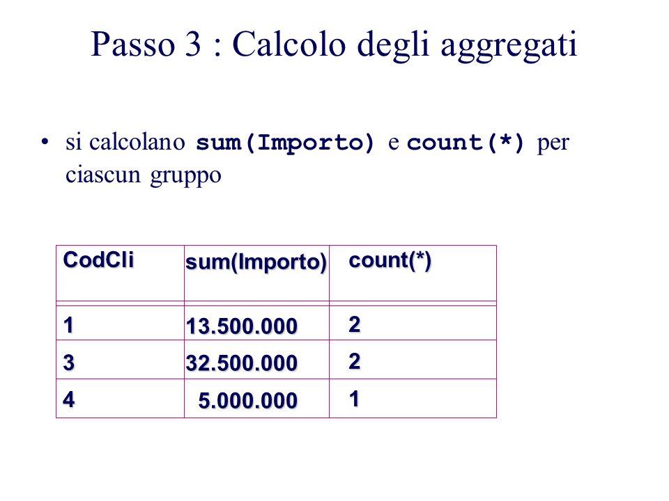 Passo 3 : Calcolo degli aggregati si calcolano sum(Importo) e count(*) per ciascun gruppoCodCli134sum(Importo)13.500.00032.500.000 5.000.000 5.000.000count(*)221