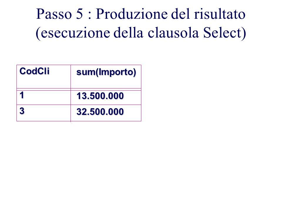 Passo 5 : Produzione del risultato (esecuzione della clausola Select)CodCli13sum(Importo)13.500.00032.500.000