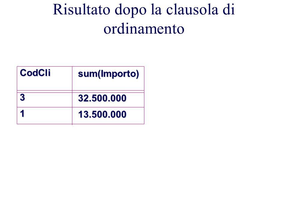 Risultato dopo la clausola di ordinamentoCodCli31sum(Importo)32.500.00013.500.000