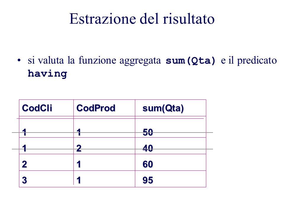 Estrazione del risultato si valuta la funzione aggregata sum(Qta) e il predicato having sum(Qta)50406095CodProd1211CodCli1123