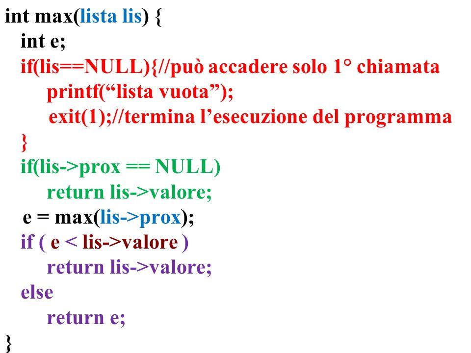 int max(lista lis) { int e; if(lis==NULL){//può accadere solo 1° chiamata printf(lista vuota); exit(1);//termina lesecuzione del programma } if(lis->prox == NULL) return lis->valore; e = max(lis->prox); if ( e valore ) return lis->valore; else return e; }