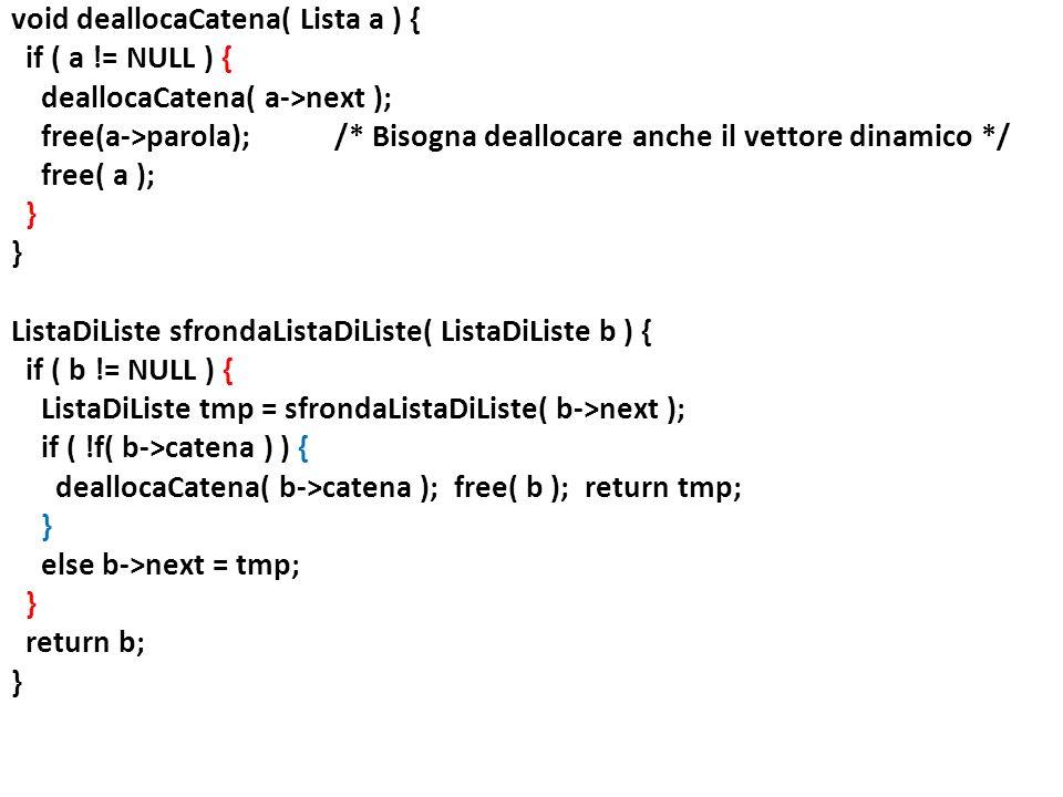 void deallocaCatena( Lista a ) { if ( a != NULL ) { deallocaCatena( a->next ); free(a->parola); /* Bisogna deallocare anche il vettore dinamico */ fre
