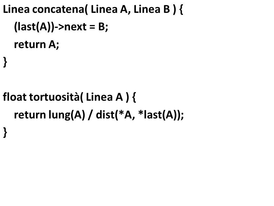 Linea concatena( Linea A, Linea B ) { (last(A))->next = B; return A; } float tortuosità( Linea A ) { return lung(A) / dist(*A, *last(A)); }