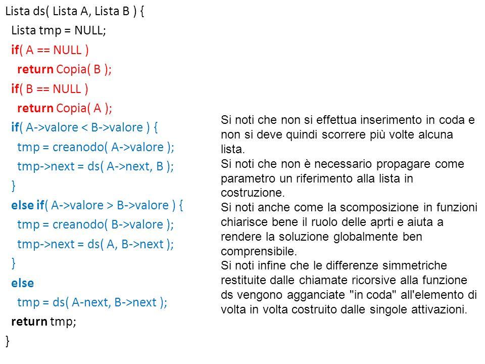 Lista ds( Lista A, Lista B ) { Lista tmp = NULL; if( A == NULL ) return Copia( B ); if( B == NULL ) return Copia( A ); if( A->valore valore ) { tmp =