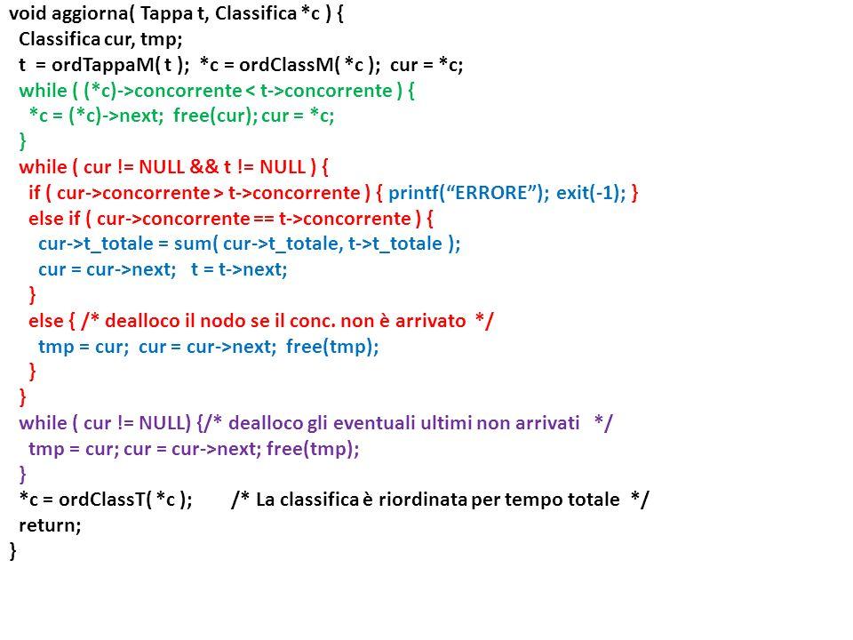 void aggiorna( Tappa t, Classifica *c ) { Classifica cur, tmp; t = ordTappaM( t ); *c = ordClassM( *c ); cur = *c; while ( (*c)->concorrente concorren