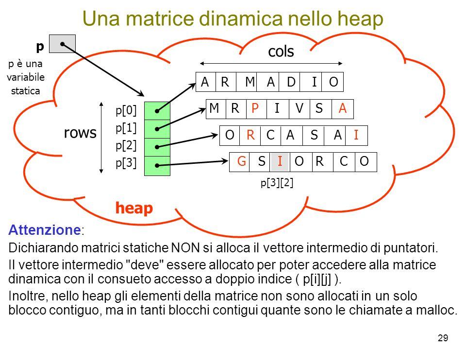 29 p[0] p[1] p[2] p[3] p p[3][2] cols rows heap Una matrice dinamica nello heap p è una variabile statica A R M A D I O M R P I V S A O R C A S A I G
