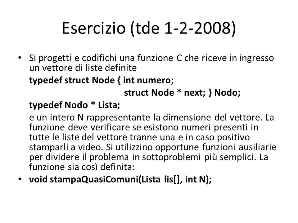 int esiste(Lista L;int x){ while(L!=NULL) if(L->numero==x) return 1; else L=L->next; return 0; } int conta(Lista V[],int N,int x) int i,cont=0; for(i=0;i<N;i++) if(esiste(V[i],x)) cont++; return cont; } void stampaQuasiComuni(Lista lis[], int N){ int i;Lista L;Lista G; if(N ==0    N==1){printf(Impossibile); return;} for(i=0;i<=1;i++){ L=lis[i]; while(L!=NULL){ if(conta(lis,N,L->numero)==N-1) if(trova(G,L->numero)==0){ printf(Numero quasi comune %d,L->numero); G=aggiungiInTesta(G,L->numero); } L=L->next; }