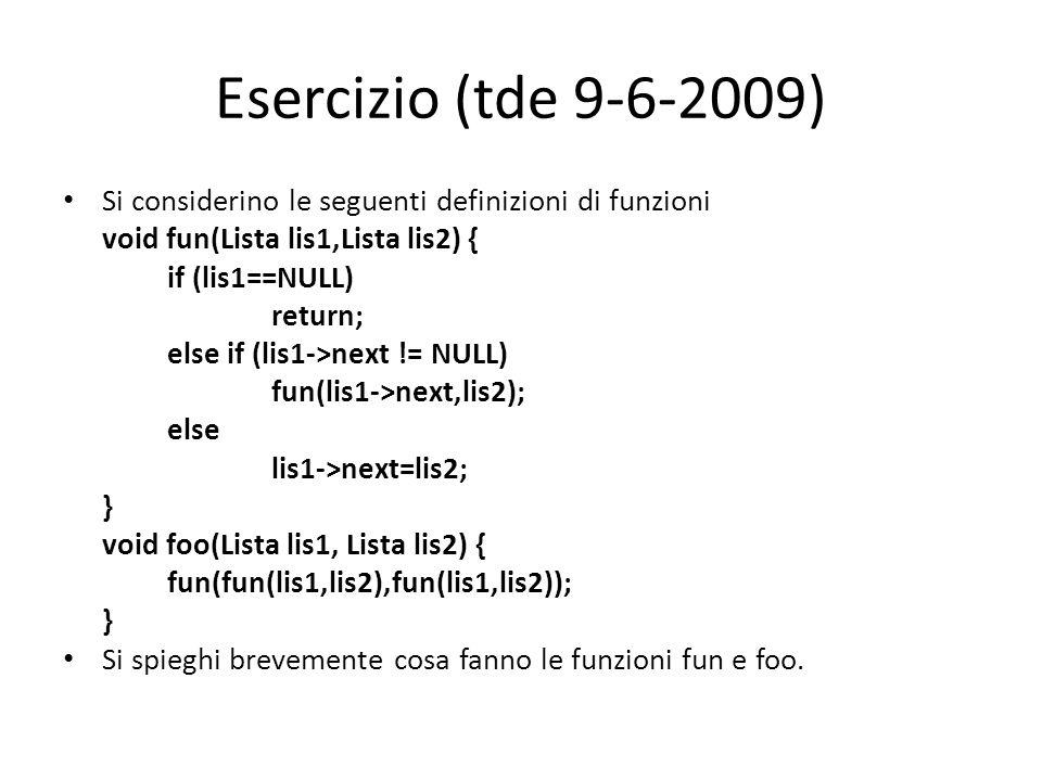 Esercizio (tde 9-6-2009) Si considerino le seguenti definizioni di funzioni void fun(Lista lis1,Lista lis2) { if (lis1==NULL) return; else if (lis1->n