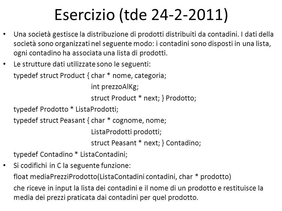 Esercizio (tde 24-2-2011) Una società gestisce la distribuzione di prodotti distribuiti da contadini. I dati della società sono organizzati nel seguen