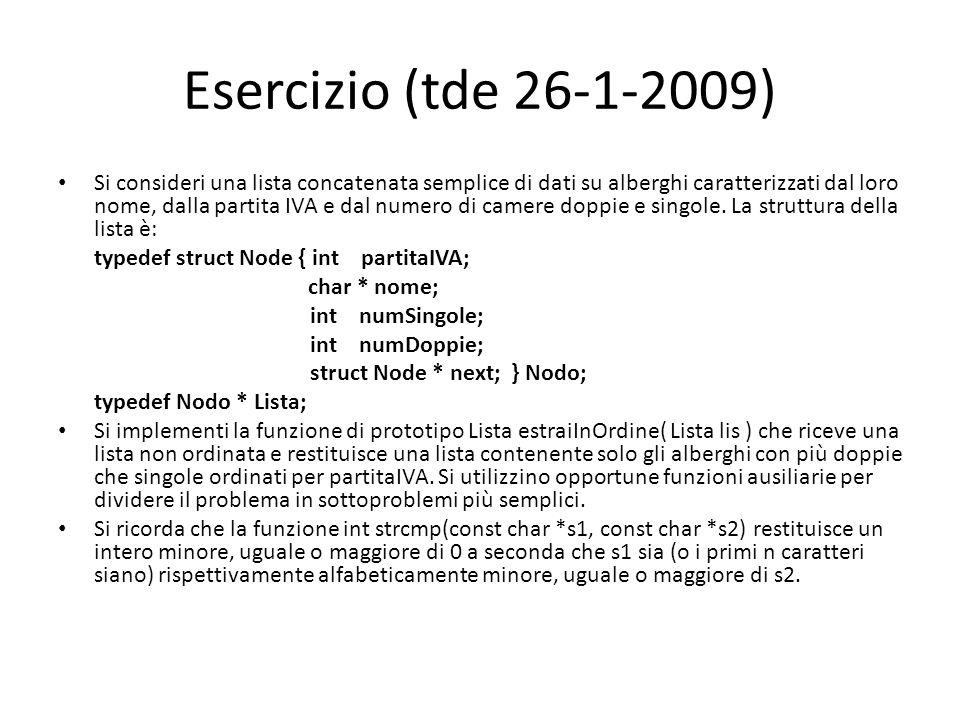 ListaDiElem InsInOrd(Lista lis, int pi,char * n,int ns, int nd) { Lista Punt, PuntCor=lis, PuntPrec=NULL; while ( PuntCor != NULL && pi > PuntCor–>partitaIva ) { PuntPrec = PuntCor; PuntCor = PuntCor->Prox; } Punt = malloc(sizeof(Nodo)); Punt–>partitaIva = pi; strcpy(Punt–>nome,n); Punt–>numeroSingole = ns; Punt–>numeroDoppie = nd; Punt–>Prox = PuntCor; if (PuntPrec != NULL ) { /* Inserimento interno alla lista */ PuntPrec–>Prox = Punt; return lis; } else return Punt; /* Inserimento in testa alla lista */ } Lista f(Lista lis) { Lista lisnew=NULL; while(lis!=NULL) { if(lis->numeroDoppie >lis->numeroSingole) lisnew=insInOrd(lisnew,lis->partitaIva,lis->nome,lis->numSingole,lis->numDoppie) lis=lis->next; } return lisnew; }