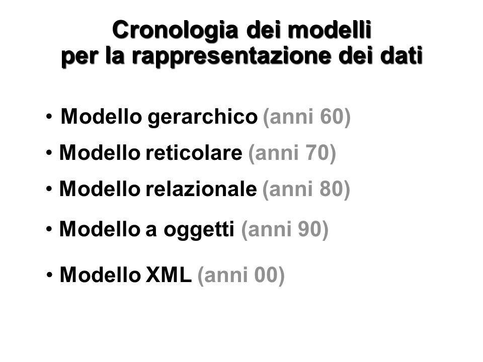 Cronologia dei modelli per la rappresentazione dei dati Modello gerarchico (anni 60) Modello reticolare (anni 70) Modello relazionale (anni 80) Modell