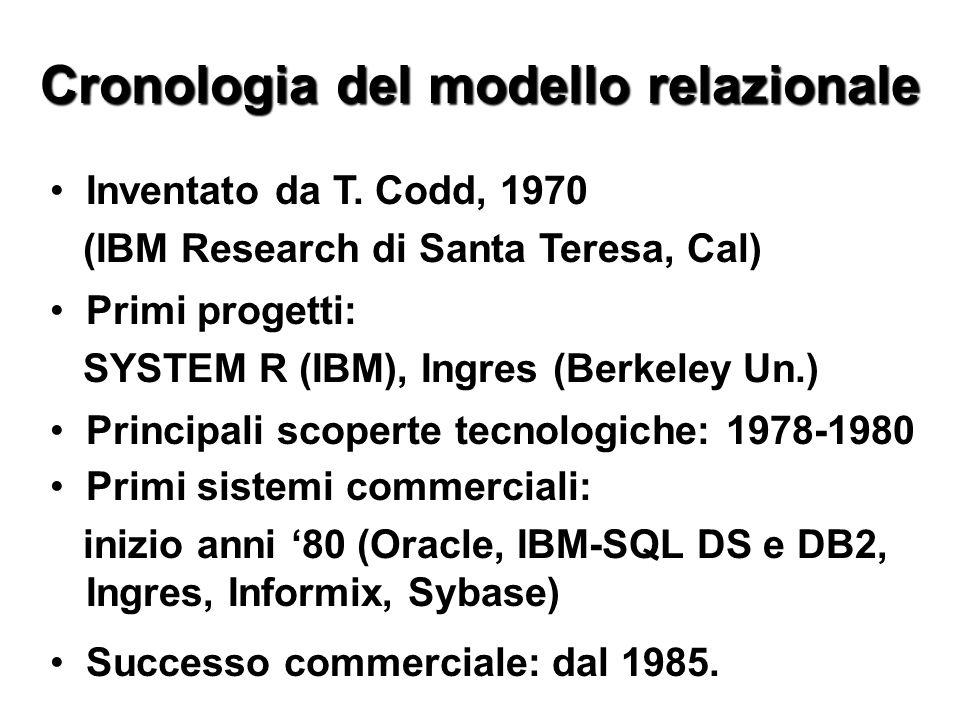 Cronologia del modello relazionale Inventato da T. Codd, 1970 (IBM Research di Santa Teresa, Cal) Primi progetti: SYSTEM R (IBM), Ingres (Berkeley Un.