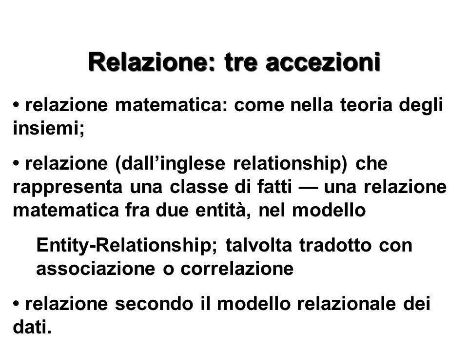 Relazione: tre accezioni relazione matematica: come nella teoria degli insiemi; relazione (dallinglese relationship) che rappresenta una classe di fat