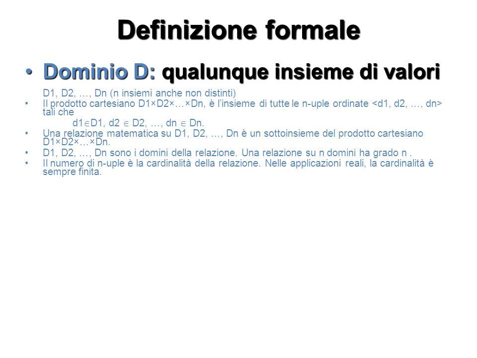 Definizione formale D1, D2, …, Dn (n insiemi anche non distinti) Il prodotto cartesiano D1×D2×…×Dn, è linsieme di tutte le n-uple ordinate tali che d1
