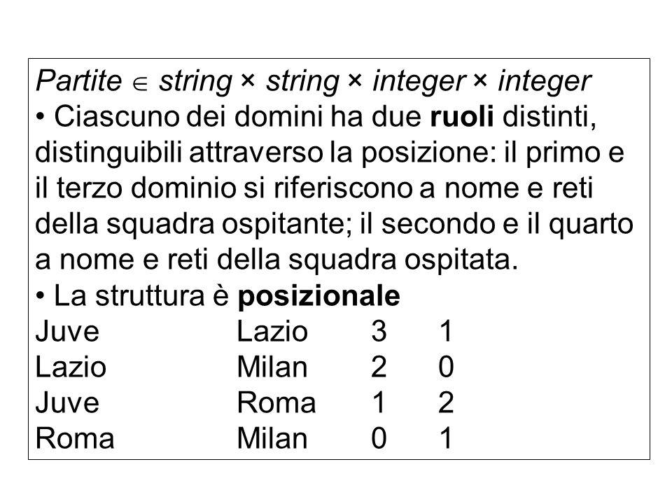 Partite string × string × integer × integer Ciascuno dei domini ha due ruoli distinti, distinguibili attraverso la posizione: il primo e il terzo domi