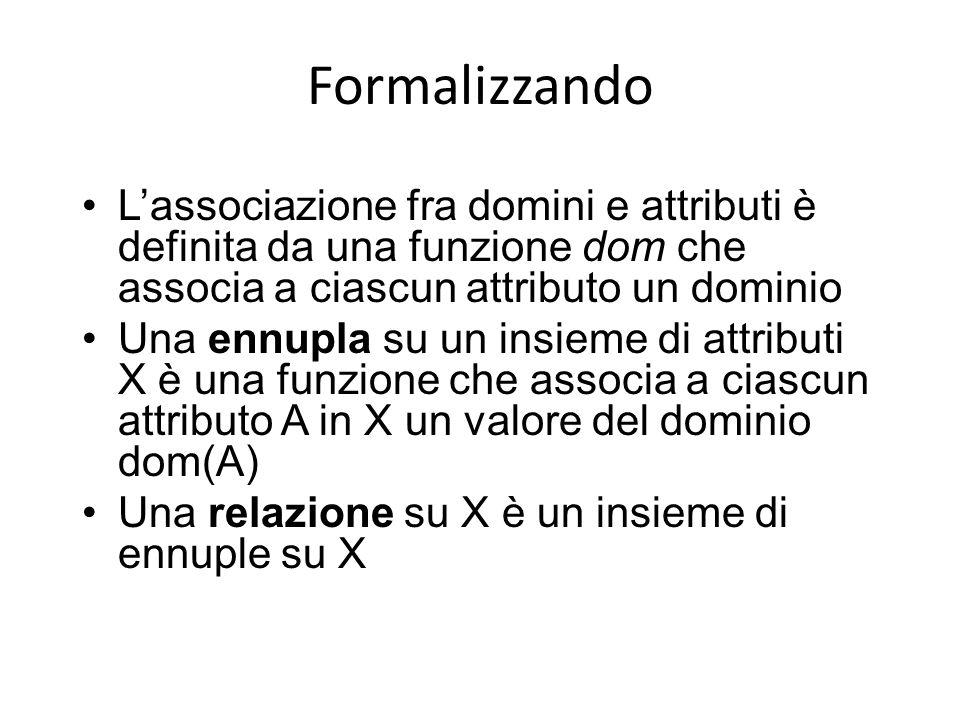 Formalizzando Lassociazione fra domini e attributi è definita da una funzione dom che associa a ciascun attributo un dominio Una ennupla su un insieme