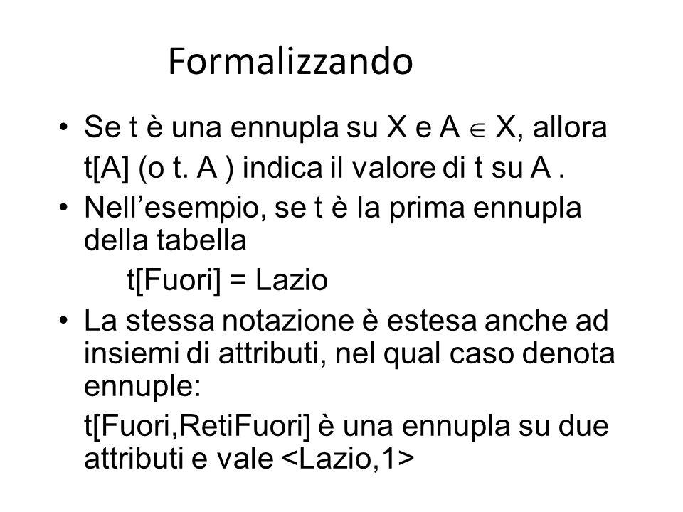 Se t è una ennupla su X e A X, allora t[A] (o t. A ) indica il valore di t su A. Nellesempio, se t è la prima ennupla della tabella t[Fuori] = Lazio L