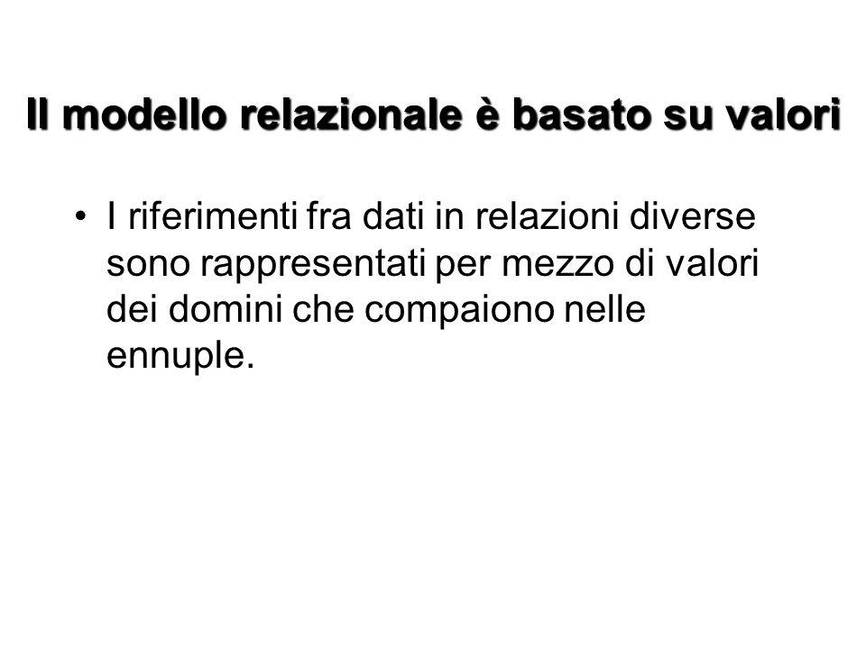 Il modello relazionale è basato su valori I riferimenti fra dati in relazioni diverse sono rappresentati per mezzo di valori dei domini che compaiono