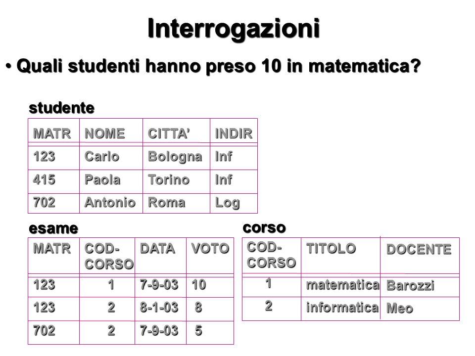 Interrogazioni Quali studenti hanno preso 10 in matematica? Quali studenti hanno preso 10 in matematica?studenteMATR123415702NOMECarloPaolaAntonioCITT