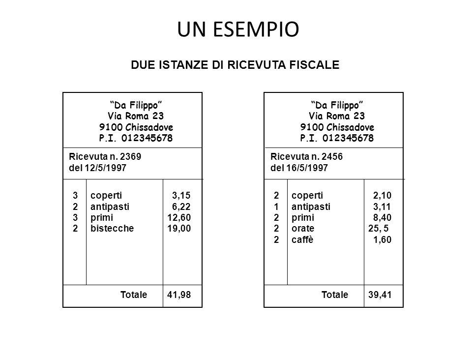 UN ESEMPIO Da Filippo Via Roma 23 9100 Chissadove P.I. 012345678 2 coperti 2,10 1 antipasti 3,11 2 primi 8,40 2 orate25, 5 2 caffè 1,60 Totale39,41 Ri