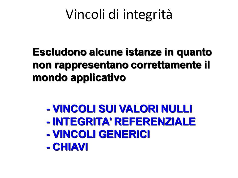 Vincoli di integrità Escludono alcune istanze in quanto non rappresentano correttamente il mondo applicativo - VINCOLI SUI VALORI NULLI - VINCOLI SUI
