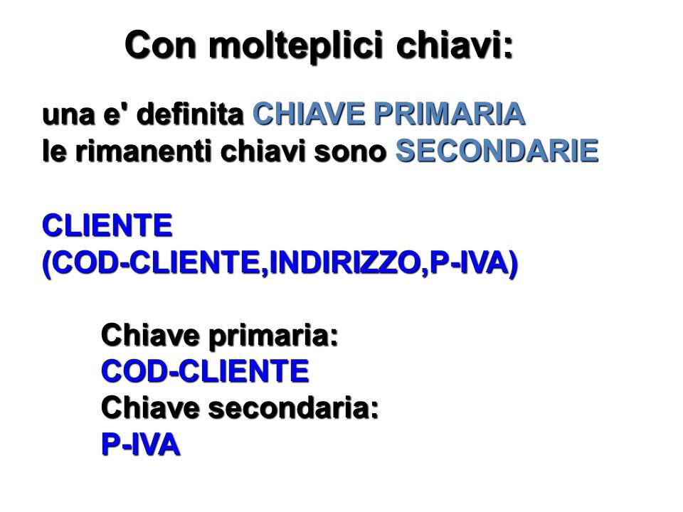 Con molteplici chiavi: una e' definita CHIAVE PRIMARIA le rimanenti chiavi sono SECONDARIE CLIENTE(COD-CLIENTE,INDIRIZZO,P-IVA) Chiave primaria: Chiav