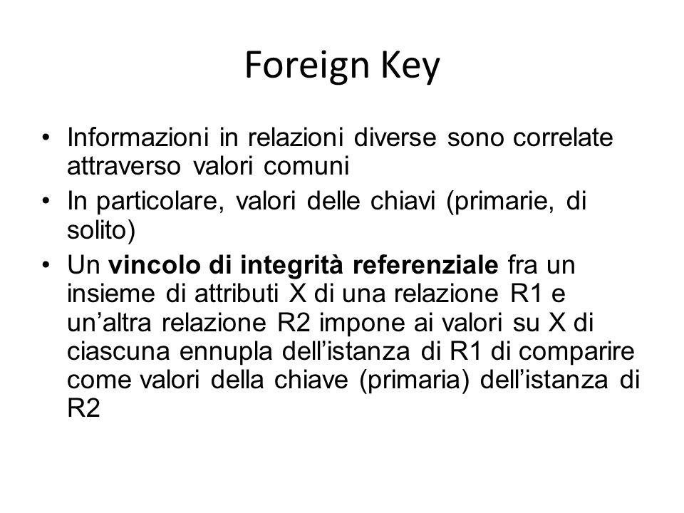 Foreign Key Informazioni in relazioni diverse sono correlate attraverso valori comuni In particolare, valori delle chiavi (primarie, di solito) Un vin