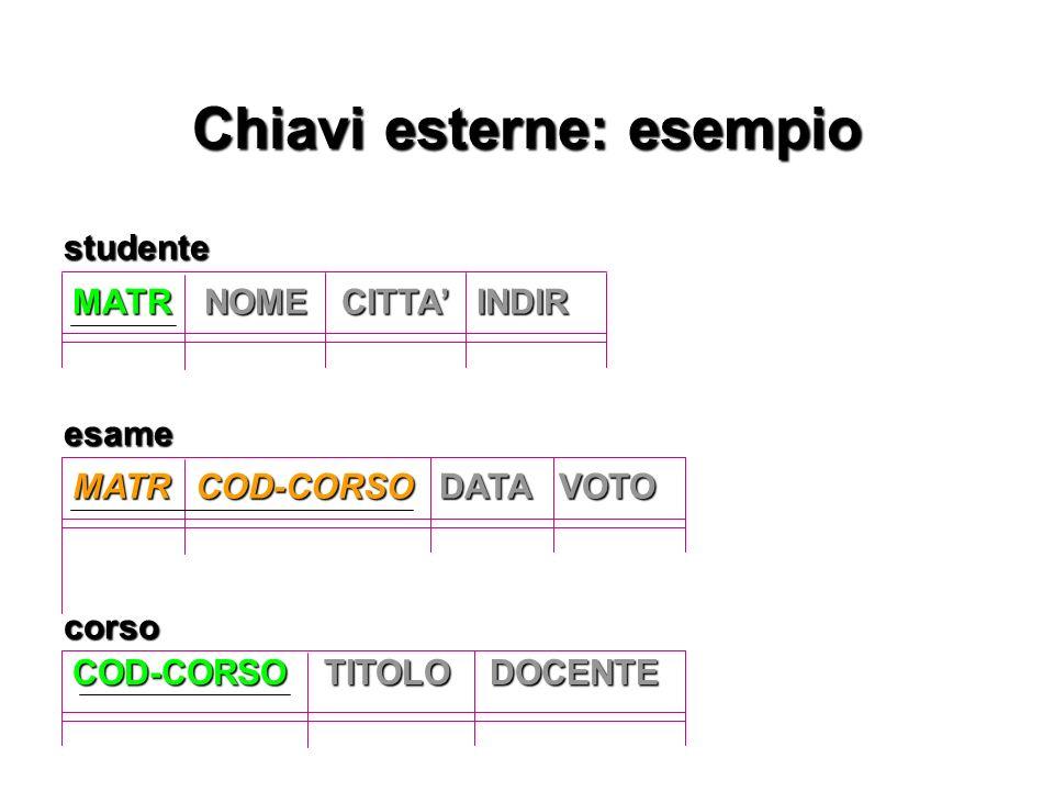 Chiavi esterne: esempio MATR COD-CORSO DATA VOTO COD-CORSO TITOLO DOCENTE studentecorso esame MATR NOME CITTA INDIR