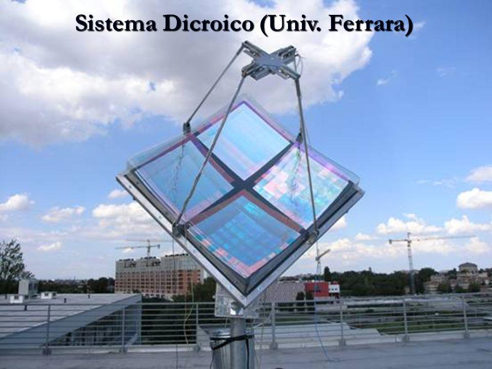 Sistema Dicroico (Univ. Ferrara)