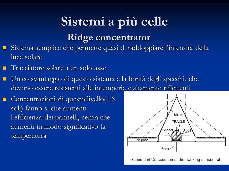 Sistemi a più celle Ridge concentrator Sistema semplice che permette quasi di raddoppiare lintensità della luce solare Sistema semplice che permette q