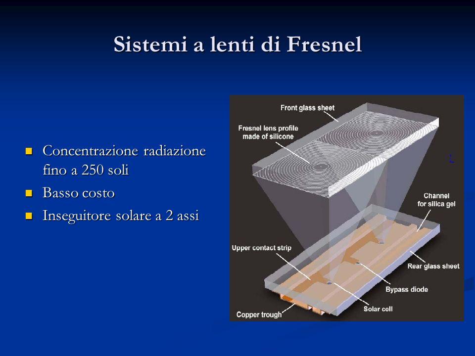 Sistemi a lenti di Fresnel Concentrazione radiazione fino a 250 soli Concentrazione radiazione fino a 250 soli Basso costo Basso costo Inseguitore sol