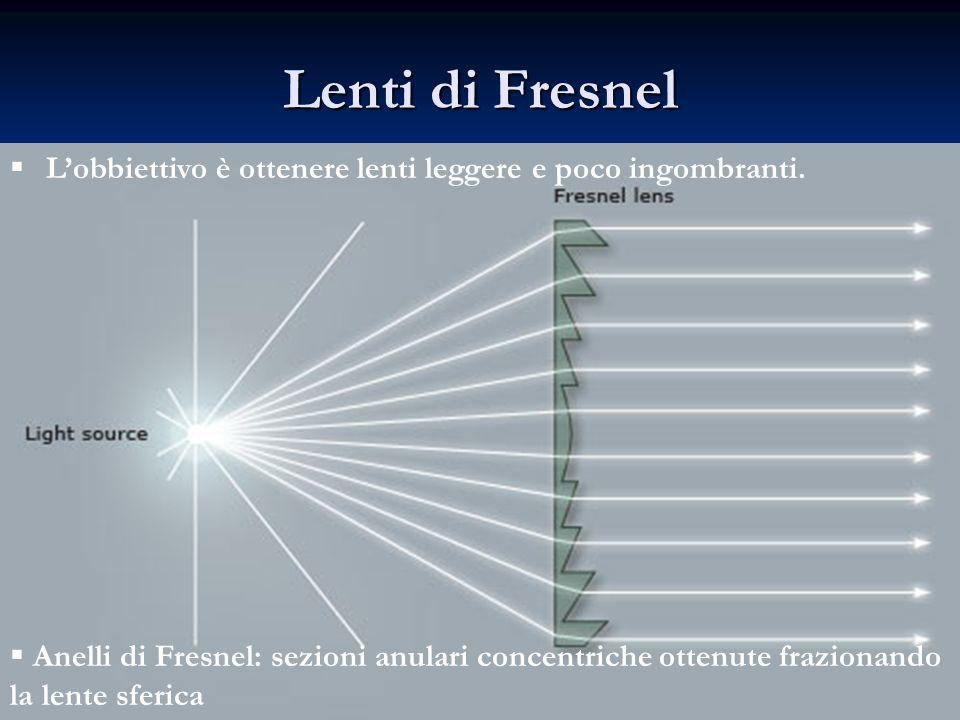 Lenti di Fresnel Lobbiettivo è ottenere lenti leggere e poco ingombranti. Anelli di Fresnel: sezioni anulari concentriche ottenute frazionando la lent