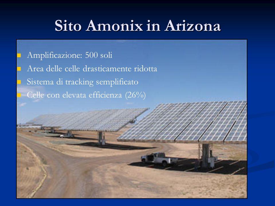 Sito Amonix in Arizona Amplificazione: 500 soli Area delle celle drasticamente ridotta Sistema di tracking semplificato Celle con elevata efficienza (