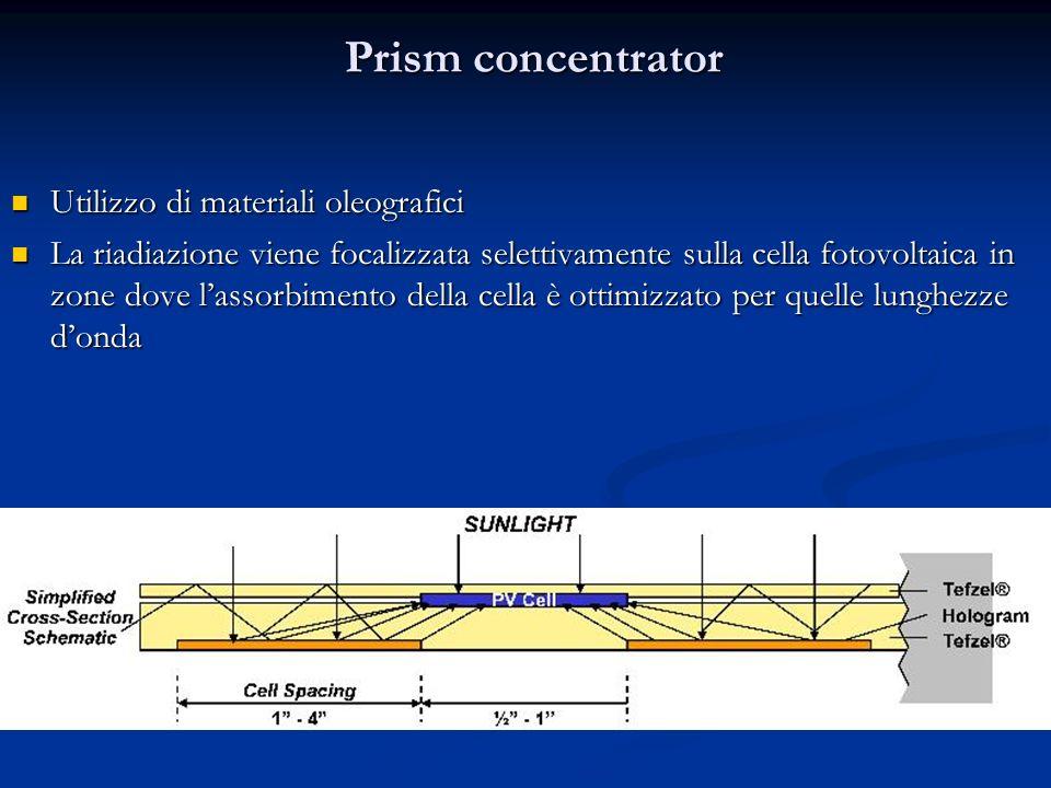 Prism concentrator Utilizzo di materiali oleografici Utilizzo di materiali oleografici La riadiazione viene focalizzata selettivamente sulla cella fot