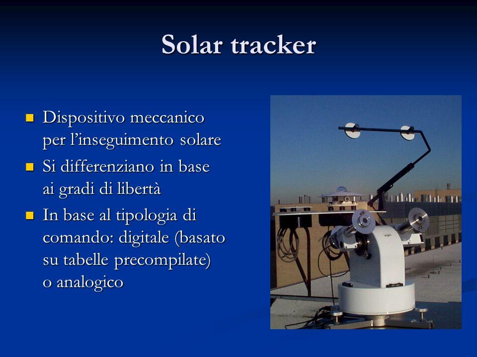 Solar tracker Dispositivo meccanico per linseguimento solare Dispositivo meccanico per linseguimento solare Si differenziano in base ai gradi di liber