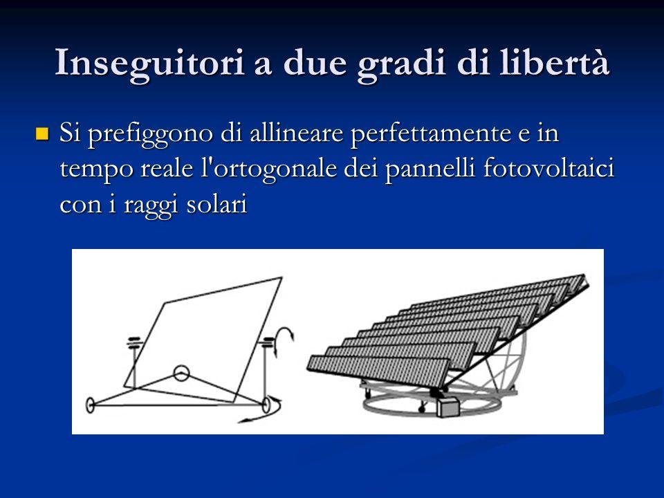 Inseguitori a due gradi di libertà Si prefiggono di allineare perfettamente e in tempo reale l'ortogonale dei pannelli fotovoltaici con i raggi solari