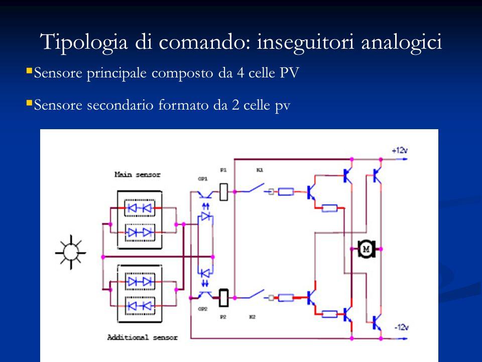 Tipologia di comando: inseguitori analogici Sensore principale composto da 4 celle PV Sensore secondario formato da 2 celle pv