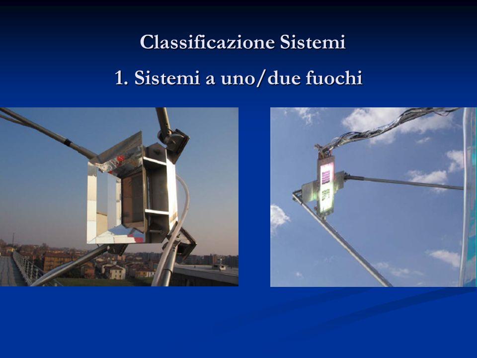 1. Sistemi a uno/due fuochi Classificazione Sistemi