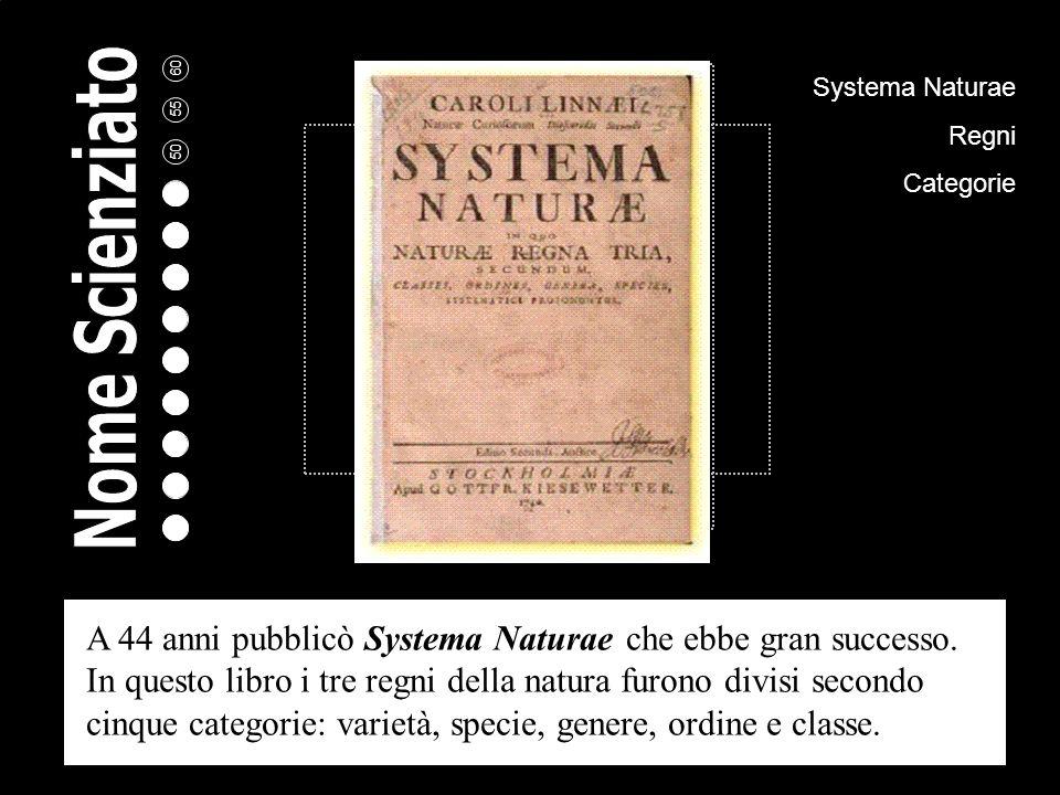 Systema Naturae Regni Categorie A 44 anni pubblicò Systema Naturae che ebbe gran successo.