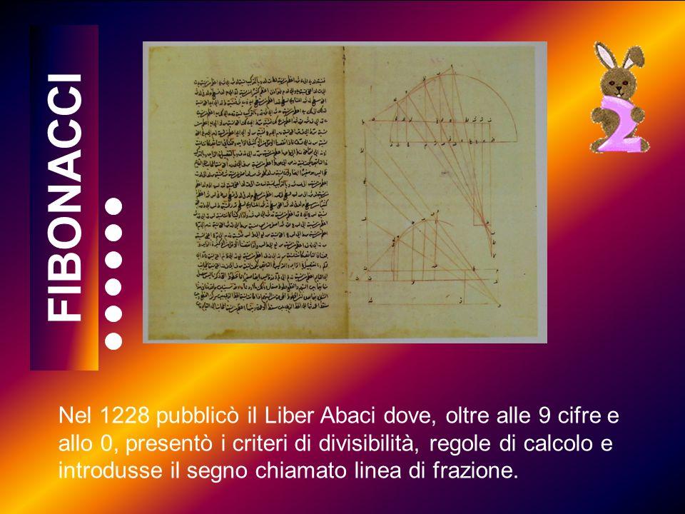 5 10 15 20 25 30 35 40 45 50 55 60 Nel 1228 pubblicò il Liber Abaci dove, oltre alle 9 cifre e allo 0, presentò i criteri di divisibilità, regole di calcolo e introdusse il segno chiamato linea di frazione.