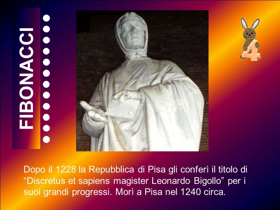 5 10 15 20 25 30 35 40 45 50 55 60 Dopo il 1228 la Repubblica di Pisa gli conferì il titolo di Discretus et sapiens magister Leonardo Bigollo per i suoi grandi progressi.