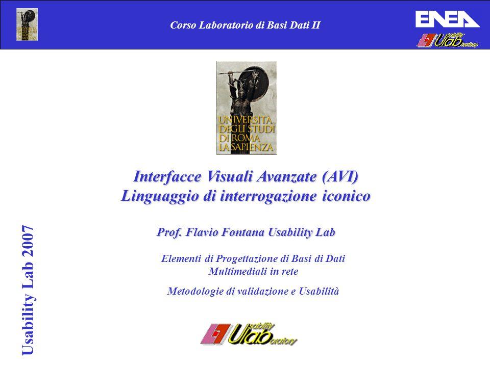 Usability Lab 2007 Corso Laboratorio di Basi Dati II Interfacce Visuali Avanzate (AVI) Linguaggio di interrogazione iconico Prof. Flavio Fontana Usabi