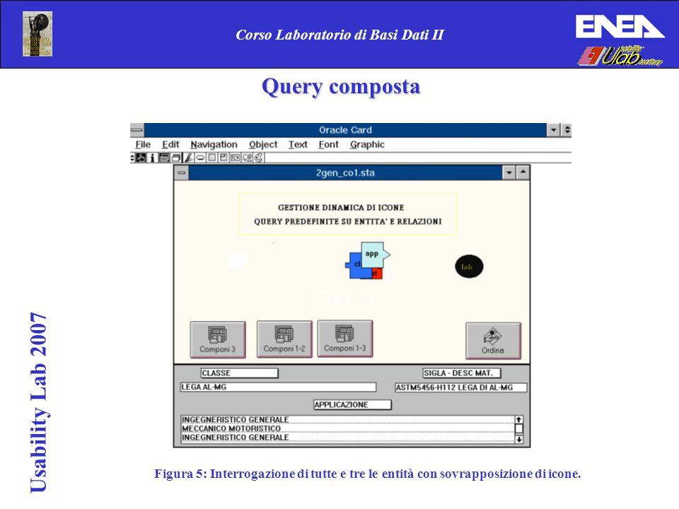 Usability Lab 2007 Corso Laboratorio di Basi Dati II Figura 5: Interrogazione di tutte e tre le entità con sovrapposizione di icone. Query composta