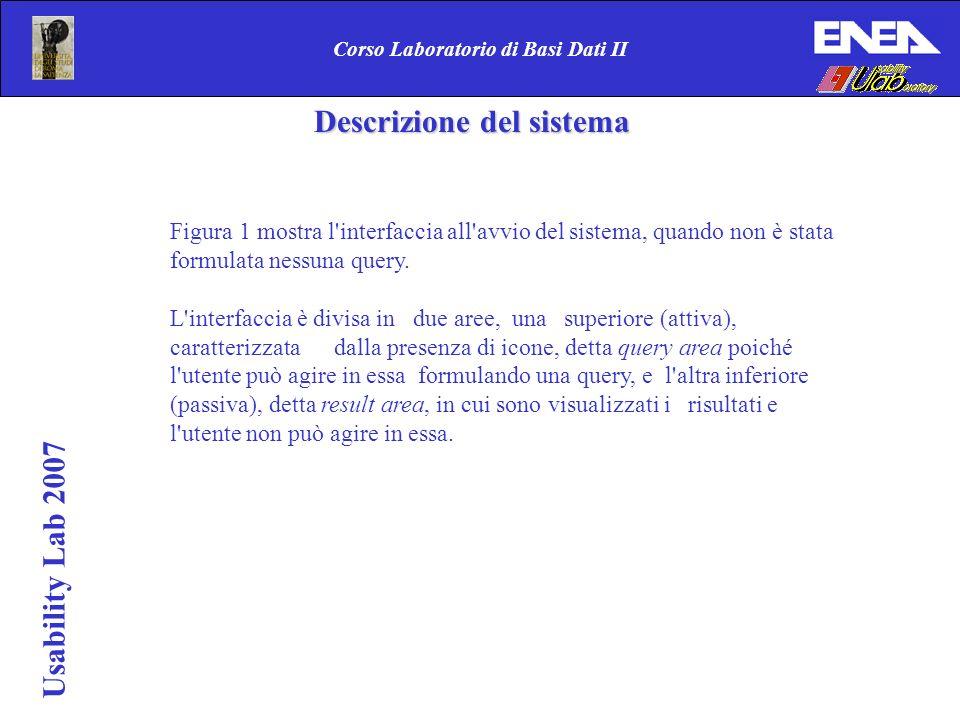 Usability Lab 2007 Corso Laboratorio di Basi Dati II Descrizione del sistema Figura 1 mostra l interfaccia all avvio del sistema, quando non è stata formulata nessuna query.