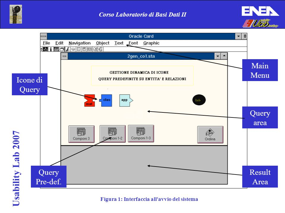 Usability Lab 2007 Corso Laboratorio di Basi Dati II Figura 1: Interfaccia all avvio del sistema Query area Main Menu Result Area Query Pre-def.