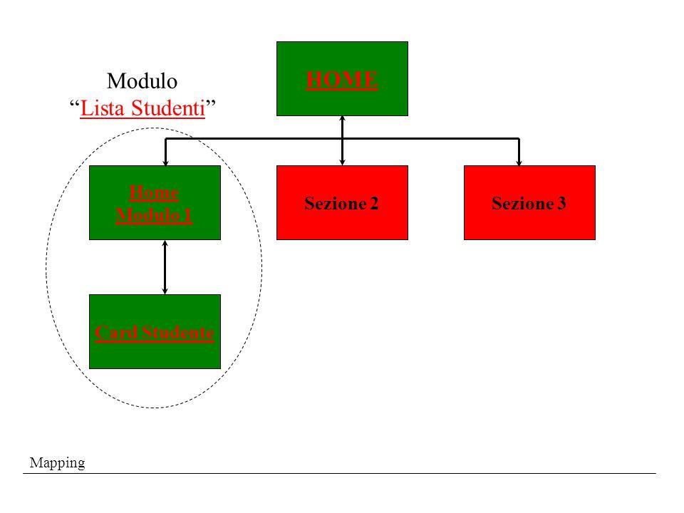 Mapping HOME Sezione 2 Card Studente Sezione 3 Home Modulo 1 Modulo Lista Studenti